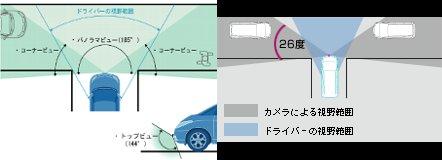 C200f107